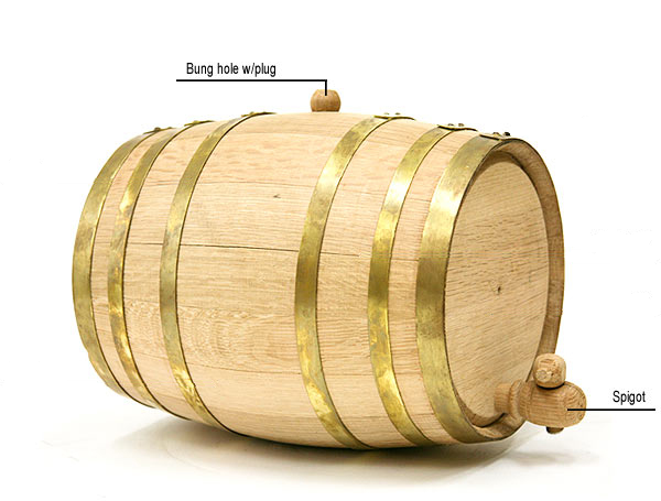 Barrel Diagram